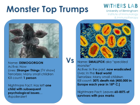 Top Trumps Withers